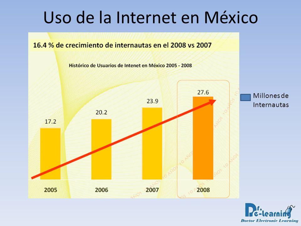 22.7 millones de internautas de 6 años en adelante en zonas urbanas 4.9 millones de internautas de 6 años en adelante en zonas no urbanas La tasa de Penetración Nacional de Internet en personas mayores a 6 años es de 29.7 % Uso de la Internet en México 27.6 millones de internautas en el 2008