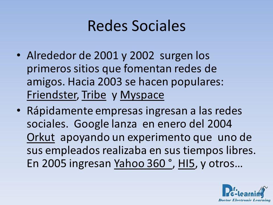 Redes Sociales Alrededor de 2001 y 2002 surgen los primeros sitios que fomentan redes de amigos. Hacia 2003 se hacen populares: Friendster, Tribe y My