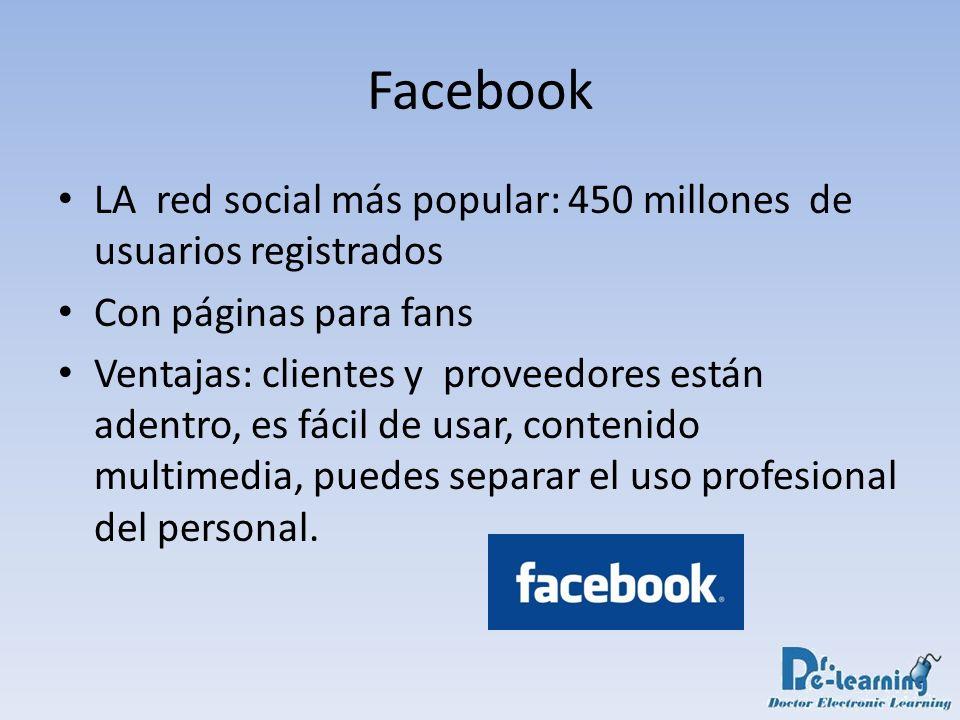Facebook LA red social más popular: 450 millones de usuarios registrados Con páginas para fans Ventajas: clientes y proveedores están adentro, es fáci