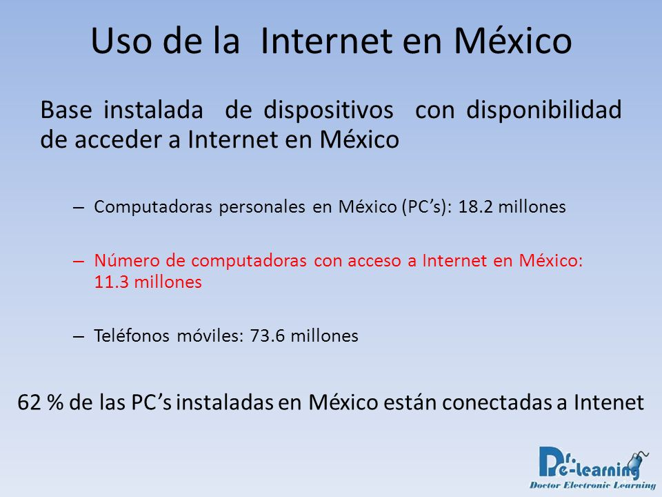 Uso de la Internet en México Dispositivos con disponibilidad de acceder a la Internet en México, (cifras en millones): 22.7 % es la tasa anual de crecimiento de la base instalada de computadoras personales con acceso a Internet.