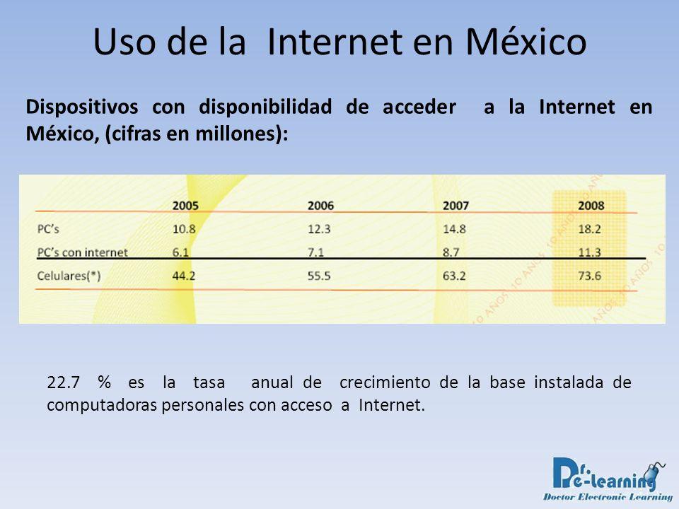 Uso de la Internet en México Dispositivos con disponibilidad de acceder a la Internet en México, (cifras en millones): 22.7 % es la tasa anual de crec