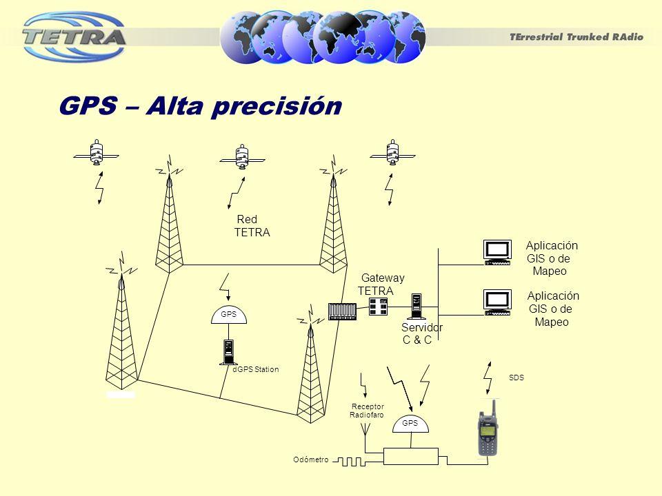 GPS – Alta precisión