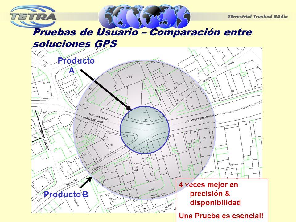 Pruebas de Usuario – Comparación entre soluciones GPS Producto A Producto B 4 veces mejor en precisión & disponibilidad Una Prueba es esencial!