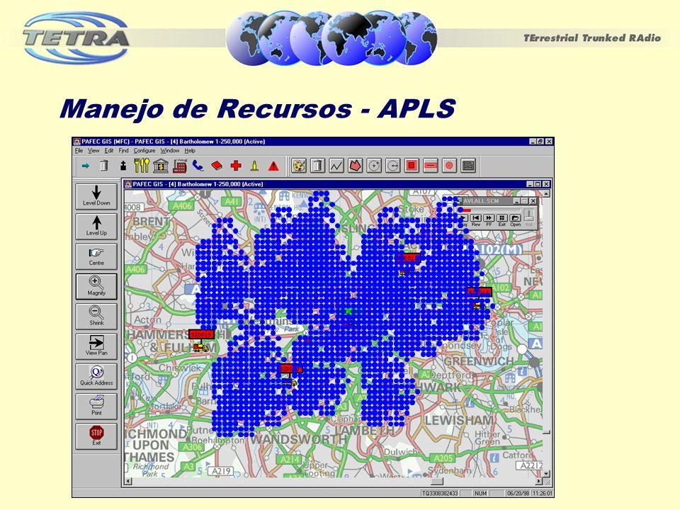 Futuro de APLS en Terminales TETRA Soluciones determinadas por Tecnología – La integración constante de circuitos integrados (ICs) y componentes permite el ahorro de espacio en los terminales y es una oportunidad de integrar aparatos de localización como GPS.