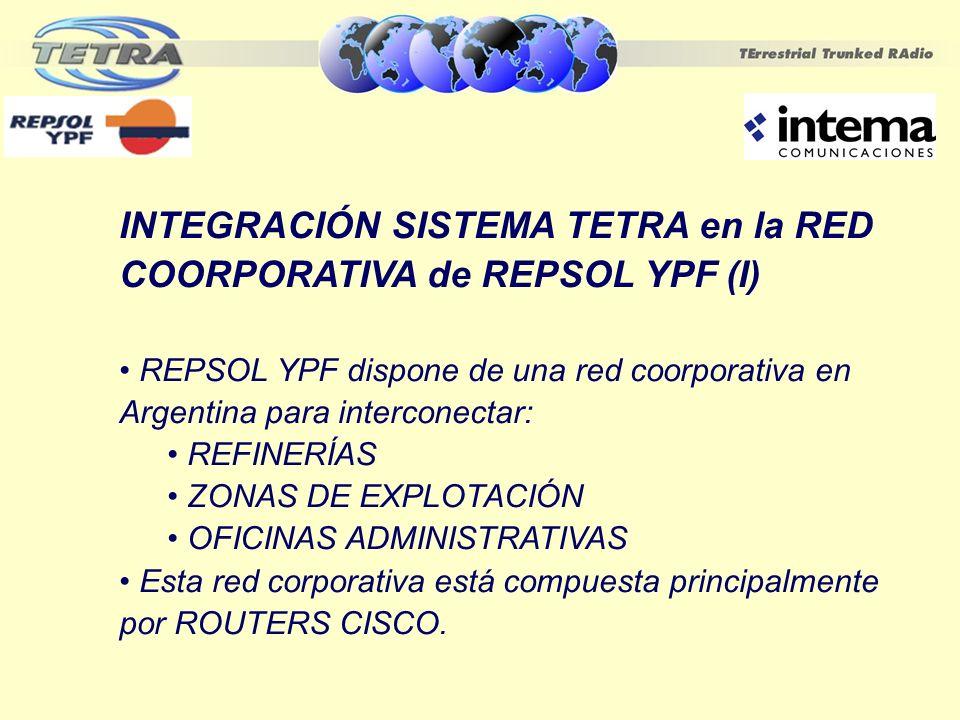INTEGRACIÓN SISTEMA TETRA en la RED COORPORATIVA de REPSOL YPF (I) REPSOL YPF dispone de una red coorporativa en Argentina para interconectar: REFINER