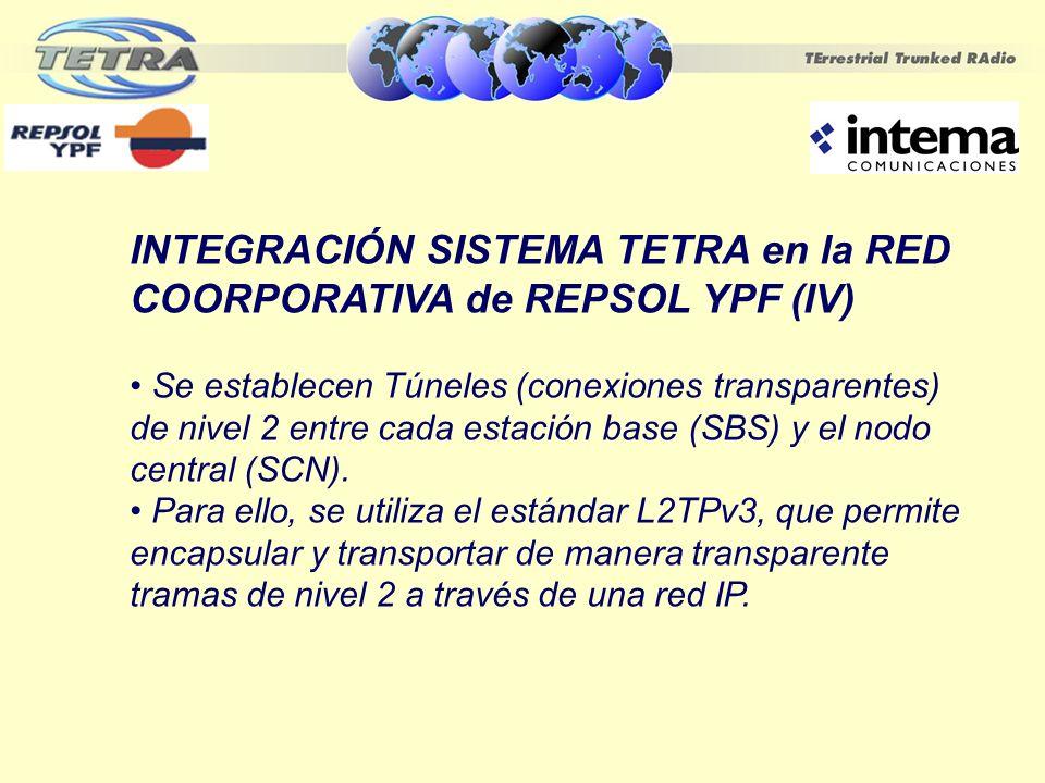 INTEGRACIÓN SISTEMA TETRA en la RED COORPORATIVA de REPSOL YPF (IV) Se establecen Túneles (conexiones transparentes) de nivel 2 entre cada estación ba