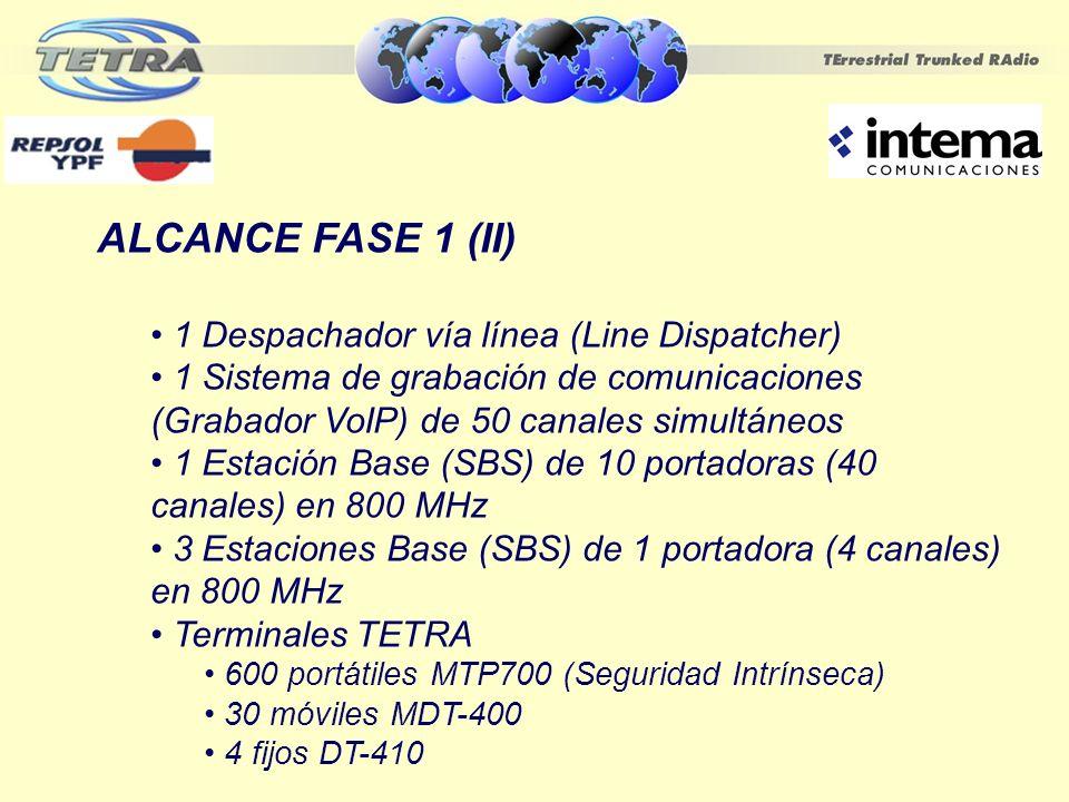 ALCANCE FASE 1 (II) 1 Despachador vía línea (Line Dispatcher) 1 Sistema de grabación de comunicaciones (Grabador VoIP) de 50 canales simultáneos 1 Est
