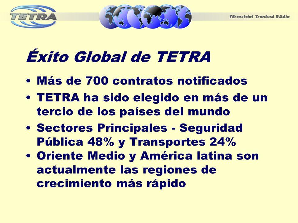 Éxito Global de TETRA Más de 700 contratos notificados TETRA ha sido elegido en más de un tercio de los países del mundo Sectores Principales - Seguri