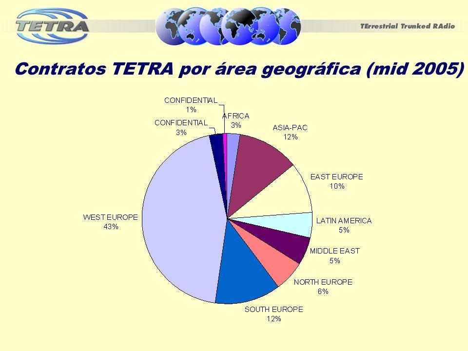 Contratos TETRA por área geográfica (mid 2005)