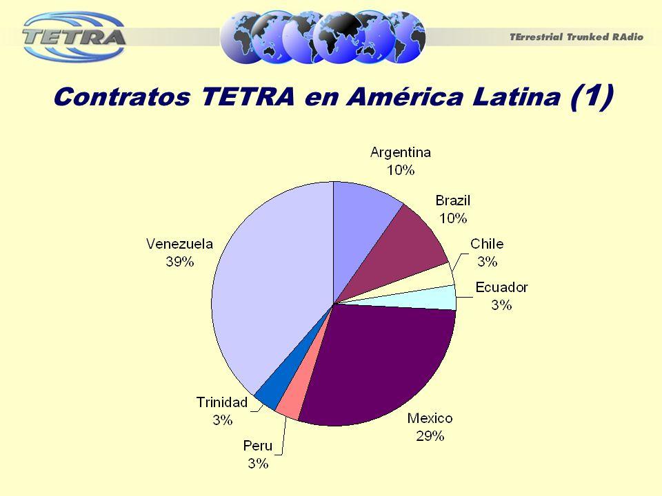 Actividades de promoción Foros Regionales – 7 países Promociones Internacionales – 13 países en 2004 Congreso Mundial TETRA – establecimiento y apoyo continuo www.tetramou.com – 1000 accesos por día