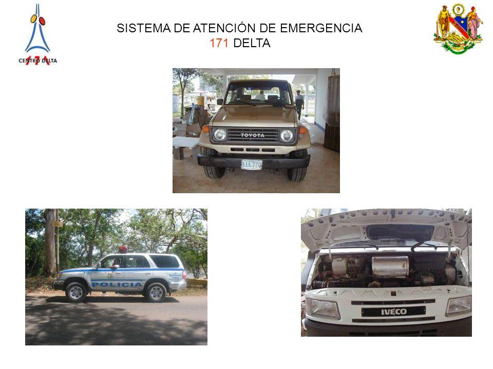 SISTEMA DE ATENCIÓN DE EMERGENCIA 171 DELTA