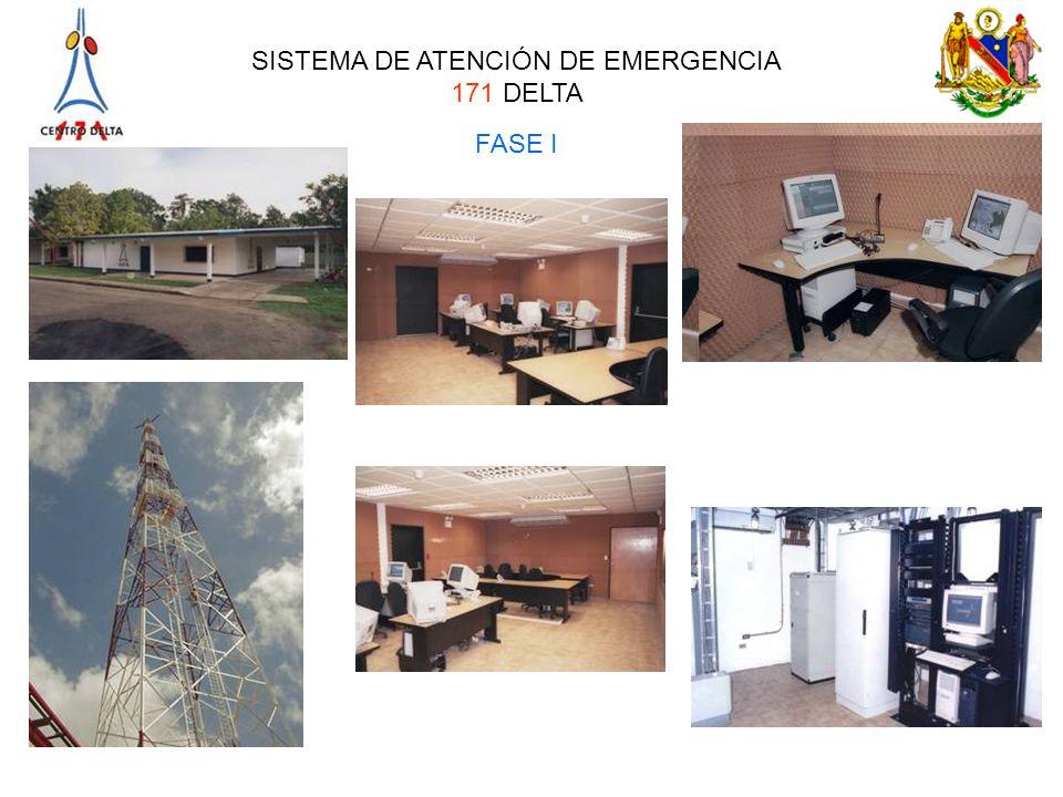 SISTEMA DE ATENCIÓN DE EMERGENCIA 171 DELTA FASE I