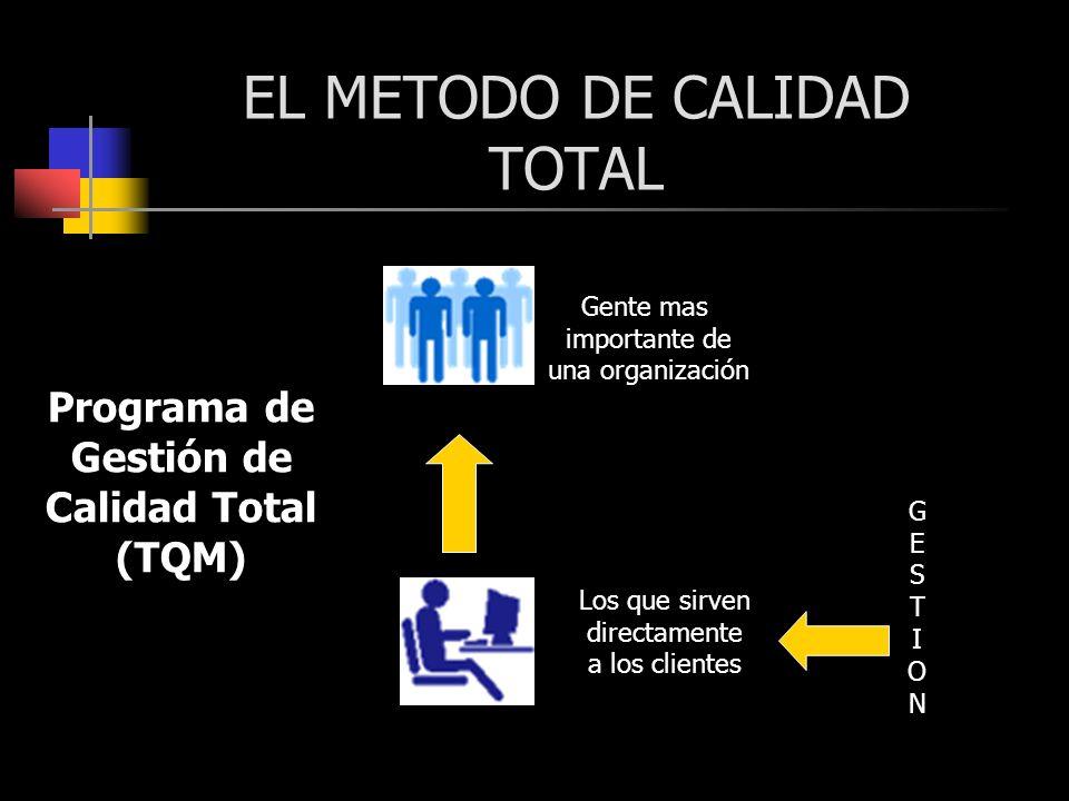 EL METODO DE CALIDAD TOTAL Programa de Gestión de Calidad Total (TQM) Gente mas importante de una organización Los que sirven directamente a los clien