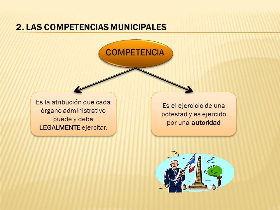COMPETENCIAS DESARROLLO POLÌTICO SON : Ejercicio y defensa de los derechos humanos Participación ciudadana
