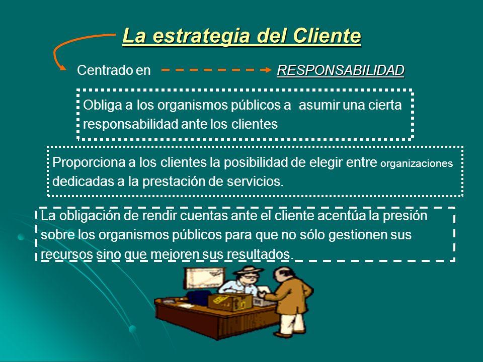 La estrategia del Cliente Centrado enRESPONSABILIDAD Obliga a los organismos públicos a asumir una cierta responsabilidad ante los clientes Proporciona a los clientes la posibilidad de elegir entre organizaciones dedicadas a la prestación de servicios.