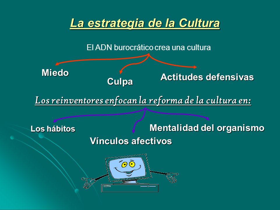 La estrategia de la Cultura El ADN burocrático crea una cultura Miedo Culpa Actitudes defensivas Los reinventores enfocan la reforma de la cultura en: Los hábitos Vínculos afectivos Mentalidad del organismo