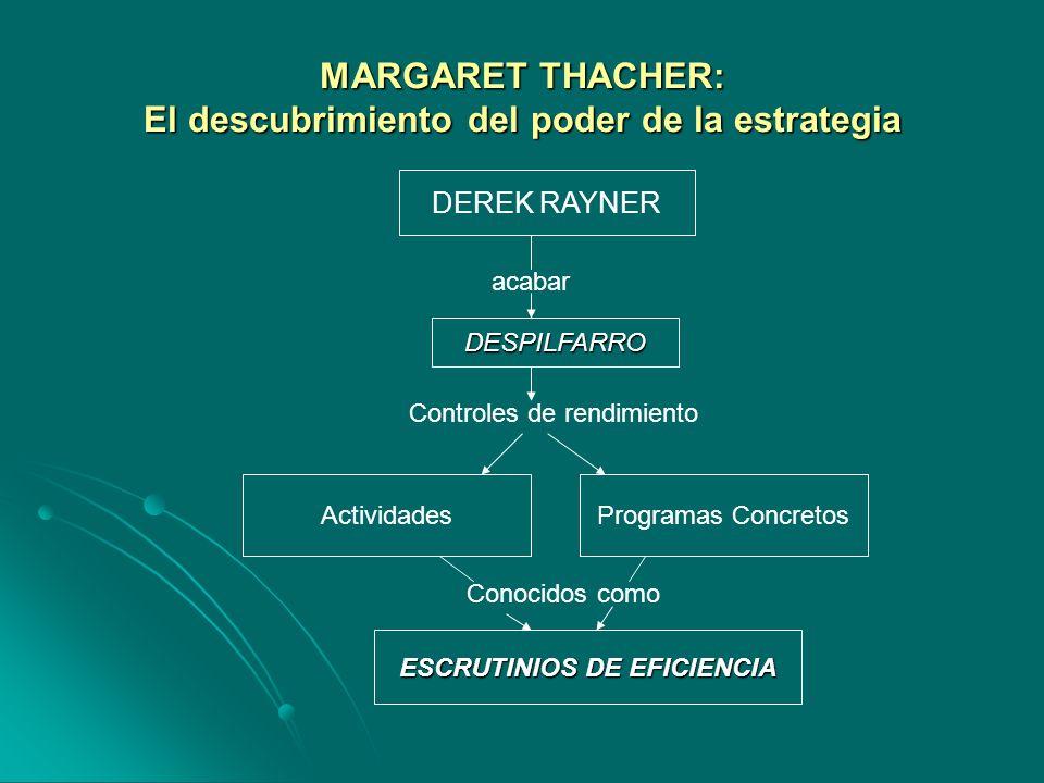 El gran arma de Margaret Tacher PRIVATIZACIÓN Vendió más de 40 empresas estatales generaban Cinco mil millones al año Reducía un impuesto o lanzaba un escrutinio de eficiencia