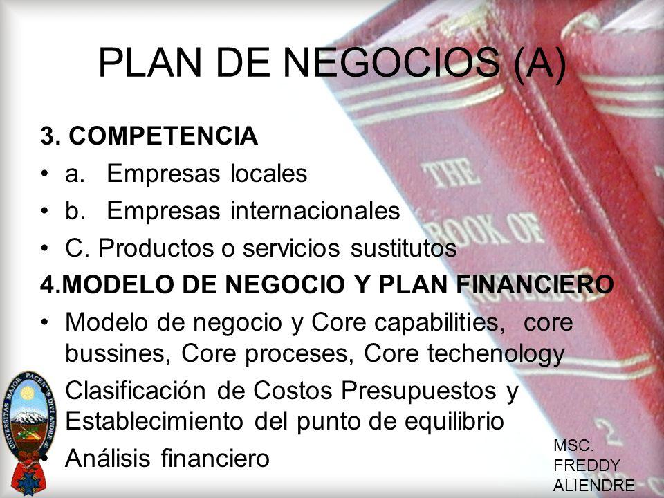 MSC. FREDDY ALIENDRE PLAN DE NEGOCIOS (A) 3. COMPETENCIA a.Empresas locales b.Empresas internacionales C. Productos o servicios sustitutos 4.MODELO DE