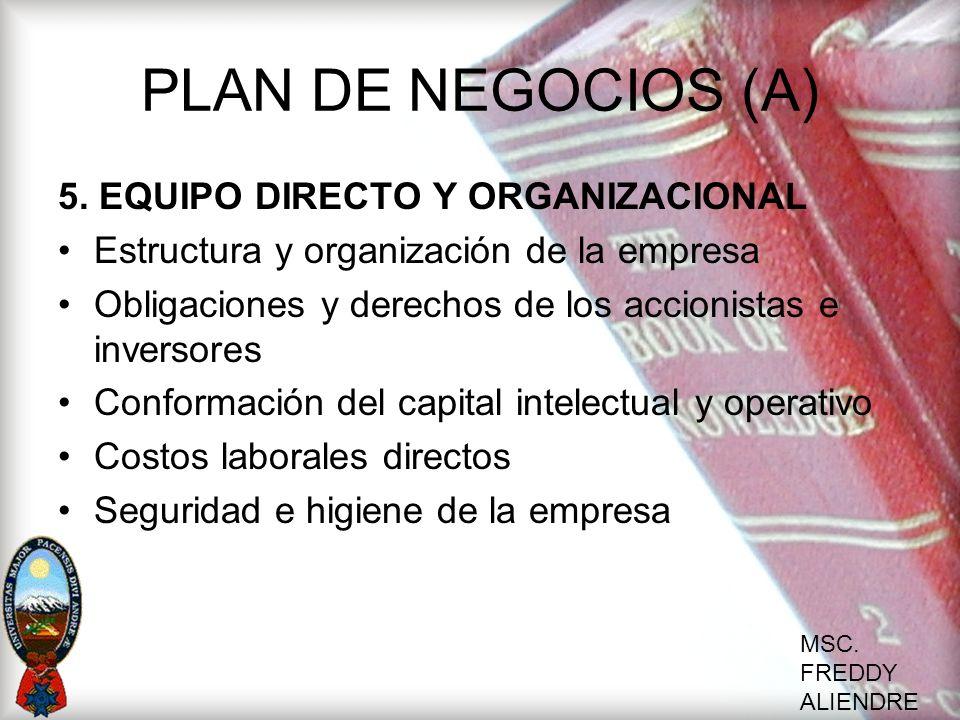 MSC. FREDDY ALIENDRE PLAN DE NEGOCIOS (A) 5. EQUIPO DIRECTO Y ORGANIZACIONAL Estructura y organización de la empresa Obligaciones y derechos de los ac