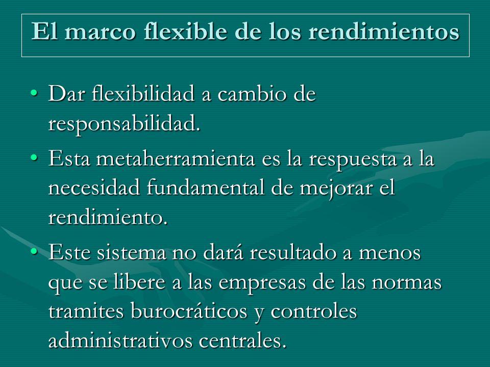 El marco flexible de los rendimientos Dar flexibilidad a cambio de responsabilidad.Dar flexibilidad a cambio de responsabilidad.