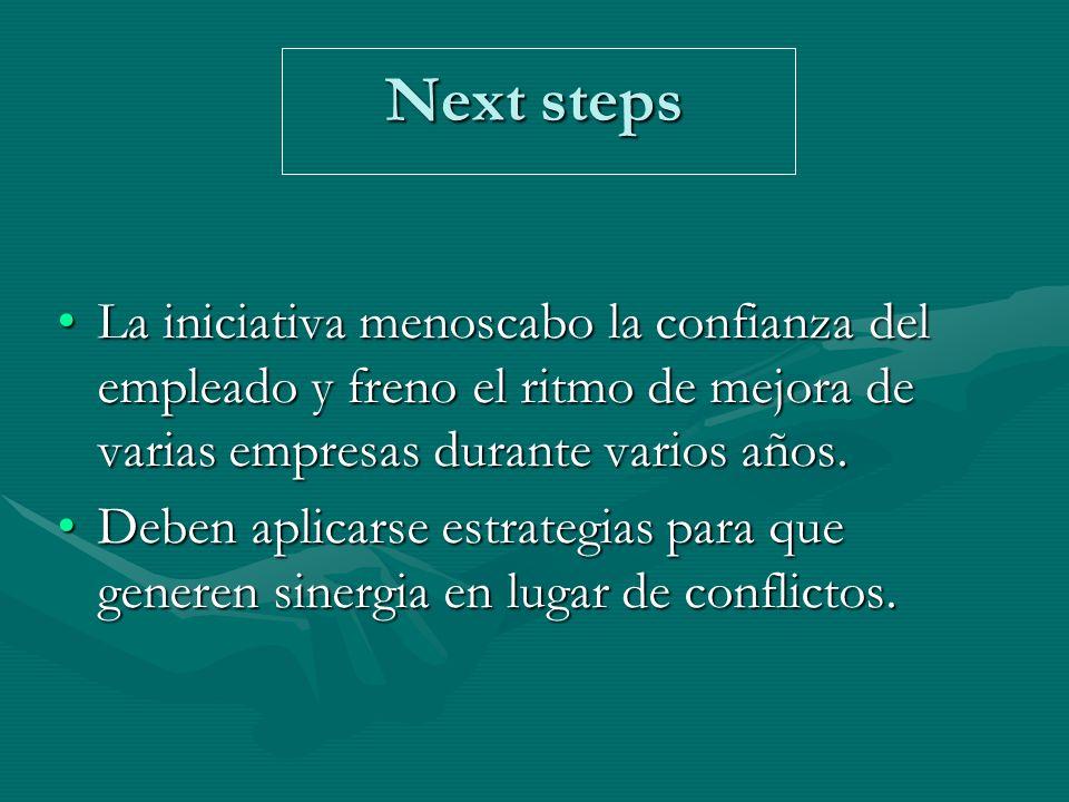 Next steps La iniciativa menoscabo la confianza del empleado y freno el ritmo de mejora de varias empresas durante varios años.La iniciativa menoscabo la confianza del empleado y freno el ritmo de mejora de varias empresas durante varios años.