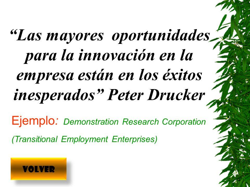 Las mayores oportunidades para la innovación en la empresa están en los éxitos inesperados Peter Drucker Ejemplo: Demonstration Research Corporation (