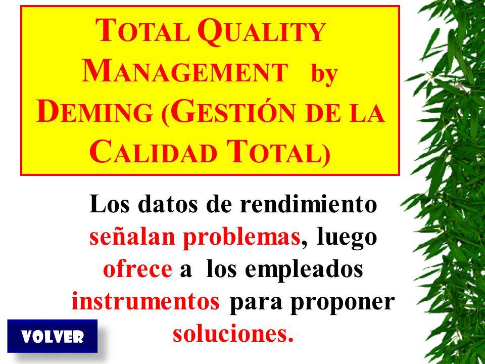 volver T OTAL Q UALITY M ANAGEMENT by D EMING ( G ESTIÓN DE LA C ALIDAD T OTAL) Los datos de rendimiento señalan problemas, luego ofrece a los emplead