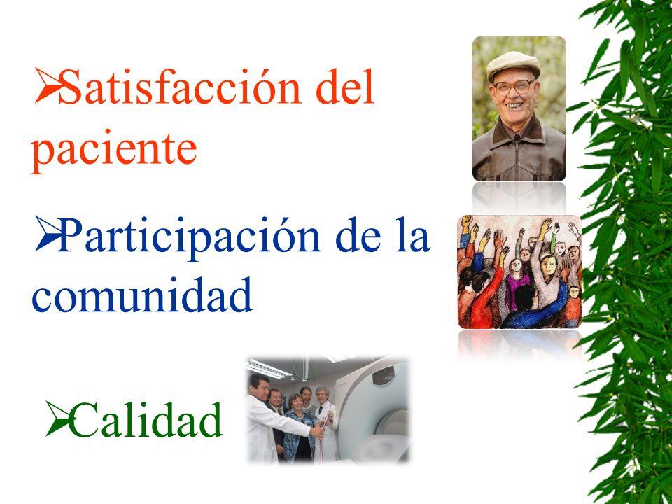 Participación de la comunidad Satisfacción del paciente Calidad