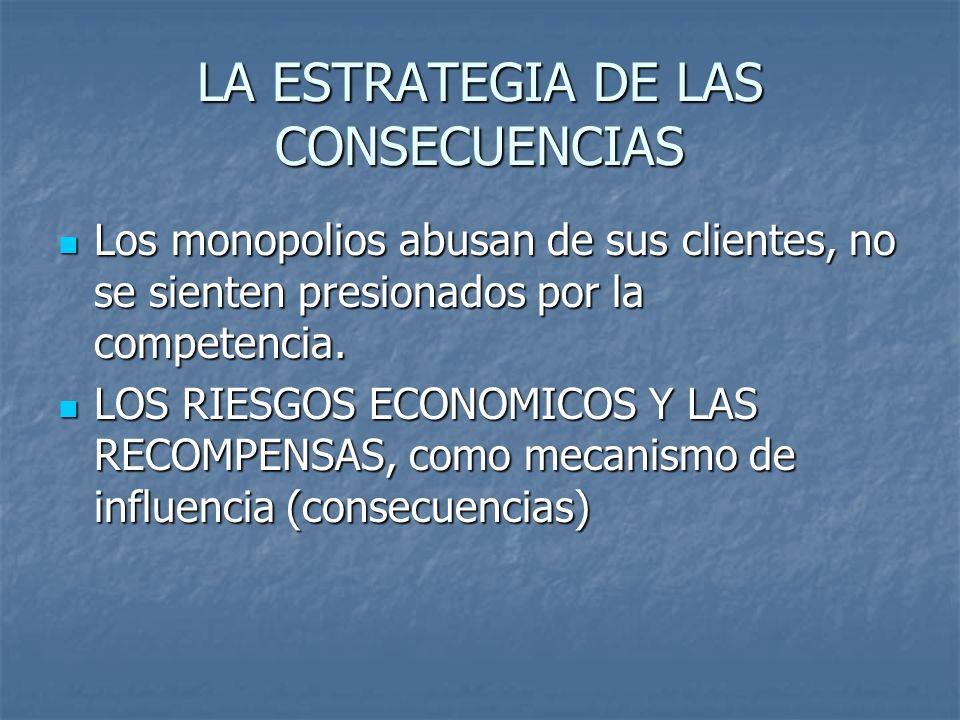 LA ESTRATEGIA DE LAS CONSECUENCIAS Los monopolios abusan de sus clientes, no se sienten presionados por la competencia.