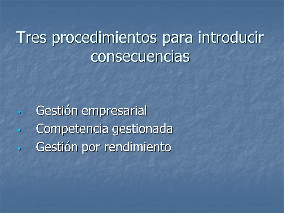 Tres procedimientos para introducir consecuencias Gestión empresarial Gestión empresarial Competencia gestionada Competencia gestionada Gestión por rendimiento Gestión por rendimiento