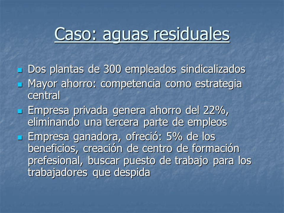 Caso: aguas residuales WREP, se hizo cargo de las instalaciones con 200 empleados municipales, con mejor sueldo.