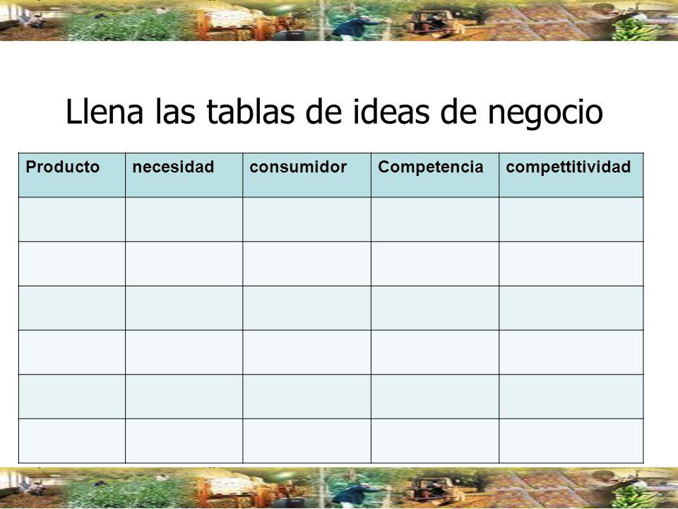 Llena las tablas de ideas de negocio ProductonecesidadconsumidorCompetenciacompettitividad