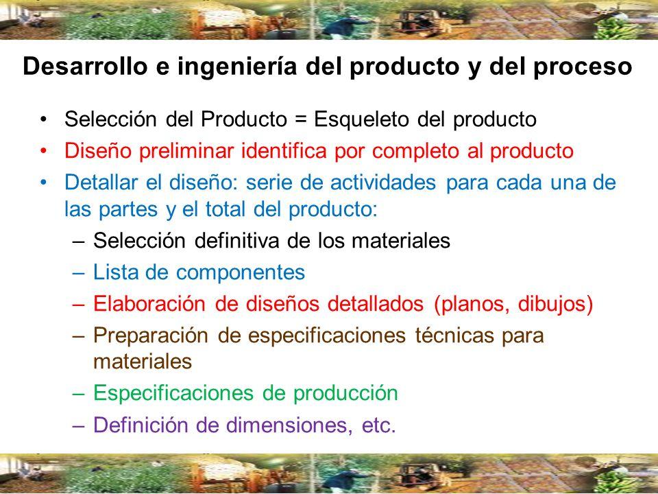 Desarrollo e ingeniería del producto y del proceso Selección del Producto = Esqueleto del producto Diseño preliminar identifica por completo al produc