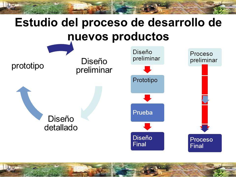 Estudio del proceso de desarrollo de nuevos productos Diseño preliminar Diseño detallado prototipo Diseño preliminar Prototipo Prueba Diseño Final Pro