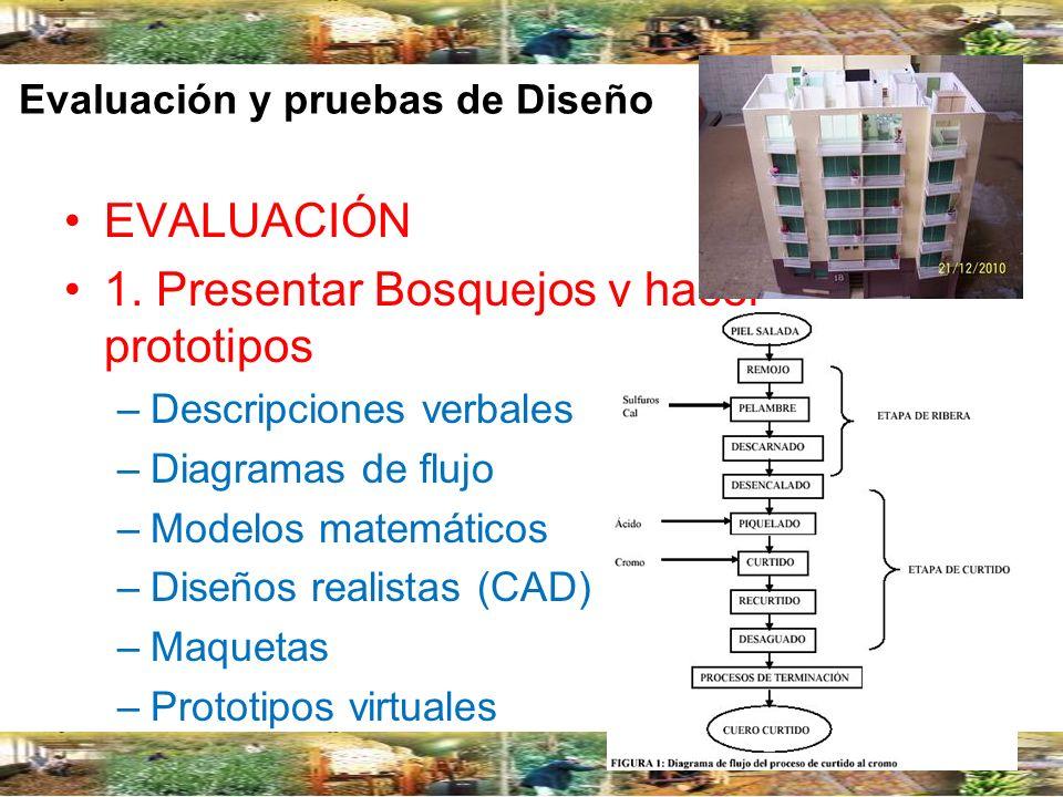 Evaluación y pruebas de Diseño EVALUACIÓN 1. Presentar Bosquejos y hacer prototipos –Descripciones verbales –Diagramas de flujo –Modelos matemáticos –