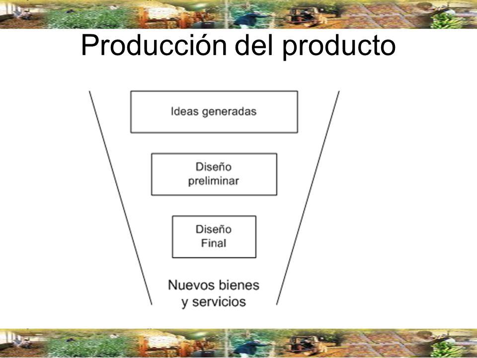 Producción del producto