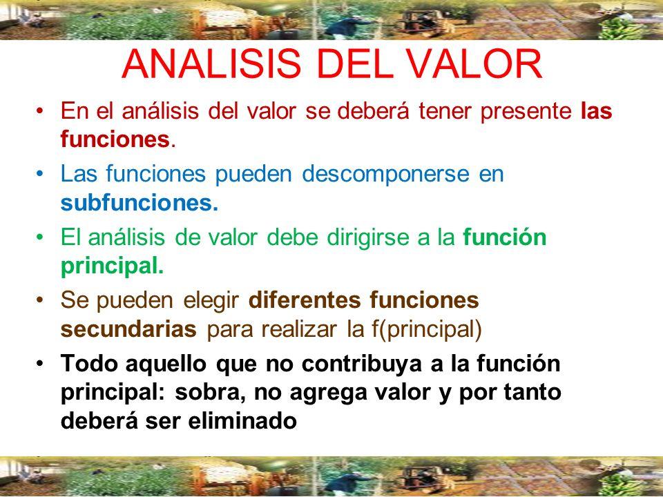 ANALISIS DEL VALOR En el análisis del valor se deberá tener presente las funciones. Las funciones pueden descomponerse en subfunciones. El análisis de