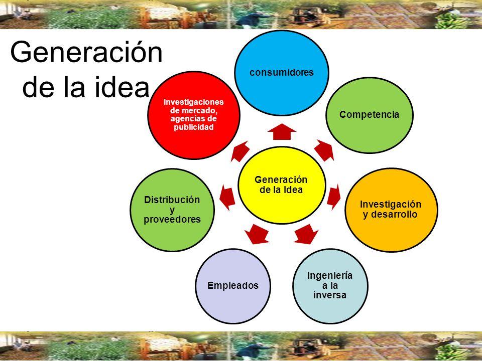 Generación de la idea Generación de la Idea consumidores Competencia Investigación y desarrollo Ingeniería a la inversa Empleados Distribución y prove
