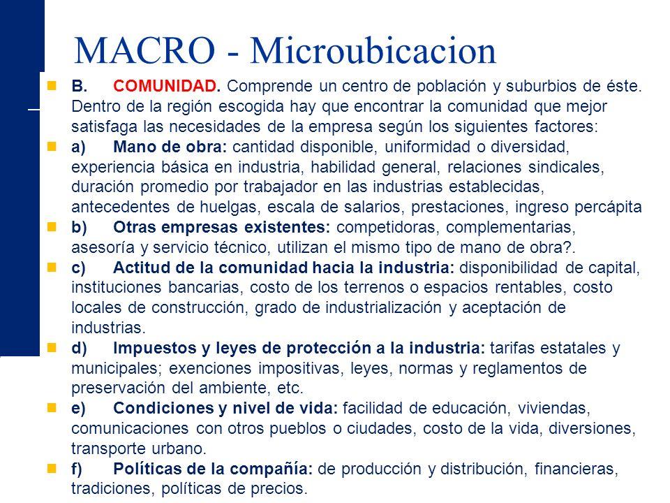 MACRO - Microubicacion B.COMUNIDAD. Comprende un centro de población y suburbios de éste. Dentro de la región escogida hay que encontrar la comunidad