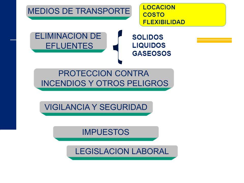 MEDIOS DE TRANSPORTE LOCACION COSTO FLEXIBILIDAD ELIMINACION DE EFLUENTES SOLIDOS LIQUIDOS GASEOSOS IMPUESTOS VIGILANCIA Y SEGURIDAD PROTECCION CONTRA