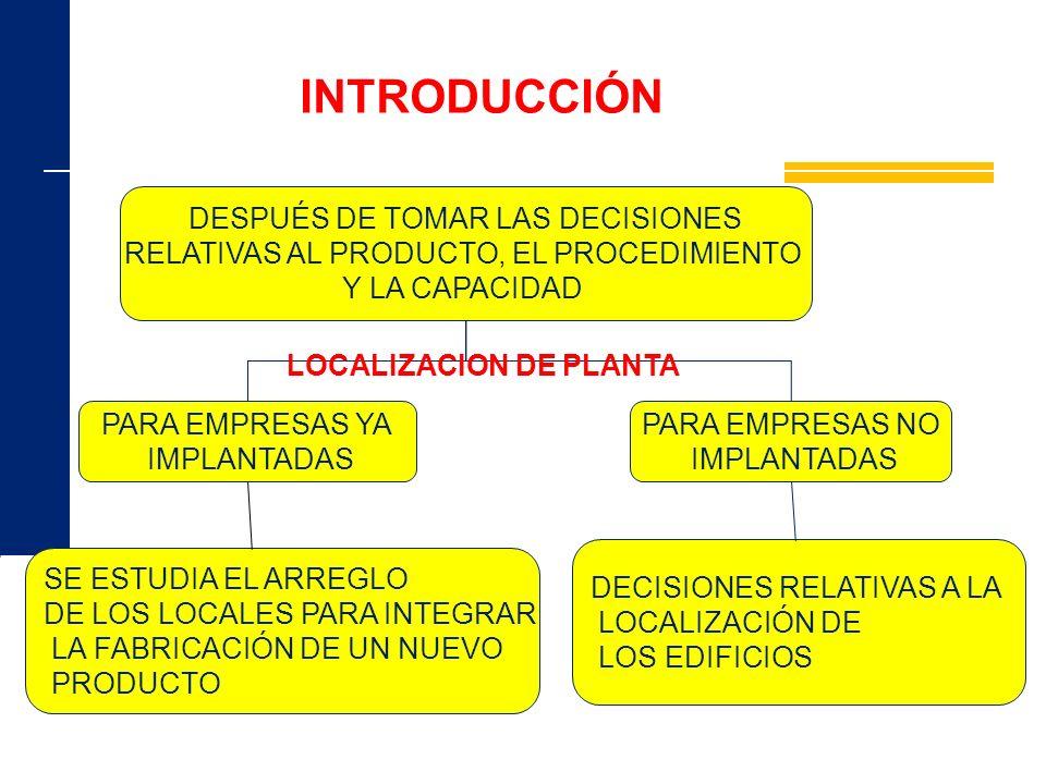 DESPUÉS DE TOMAR LAS DECISIONES RELATIVAS AL PRODUCTO, EL PROCEDIMIENTO Y LA CAPACIDAD DECISIONES RELATIVAS A LA LOCALIZACIÓN DE LOS EDIFICIOS PARA EM