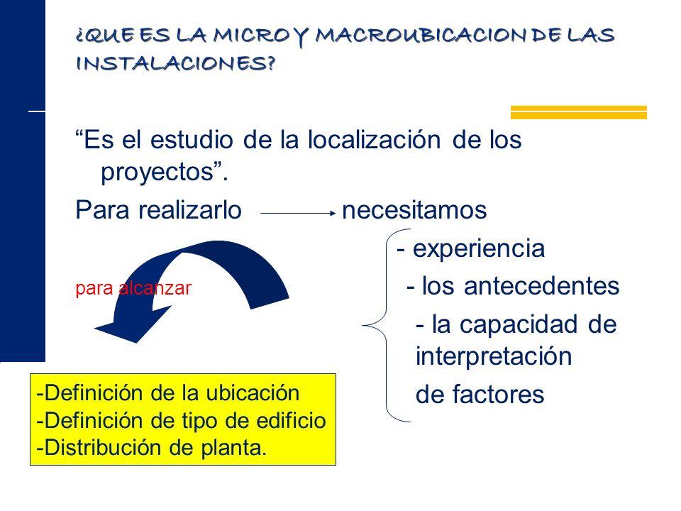 ¿QUE ES LA MICRO Y MACROUBICACION DE LAS INSTALACIONES? Es el estudio de la localización de los proyectos. Para realizarlo necesitamos - experiencia p