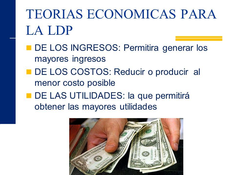TEORIAS ECONOMICAS PARA LA LDP DE LOS INGRESOS: Permitira generar los mayores ingresos DE LOS COSTOS: Reducir o producir al menor costo posible DE LAS