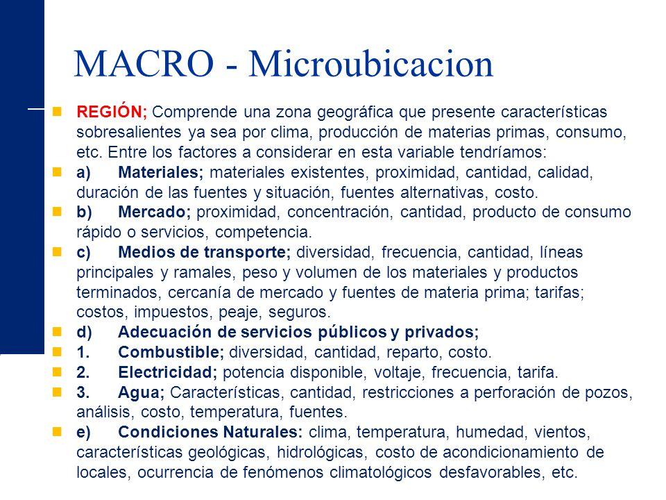 MACRO - Microubicacion REGIÓN; Comprende una zona geográfica que presente características sobresalientes ya sea por clima, producción de materias prim