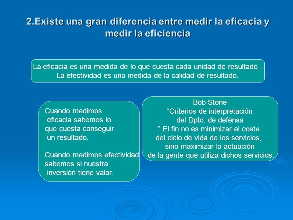 2.Existe una gran diferencia entre medir la eficacia y medir la eficiencia La eficacia es una medida de lo que cuesta cada unidad de resultado.