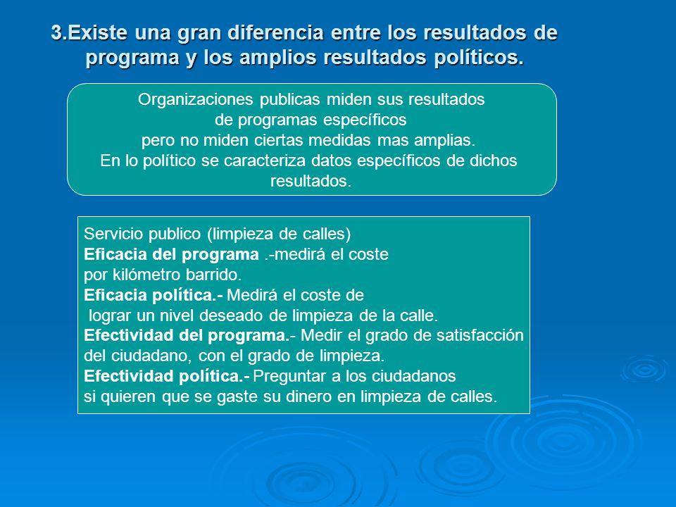 3.Existe una gran diferencia entre los resultados de programa y los amplios resultados políticos.
