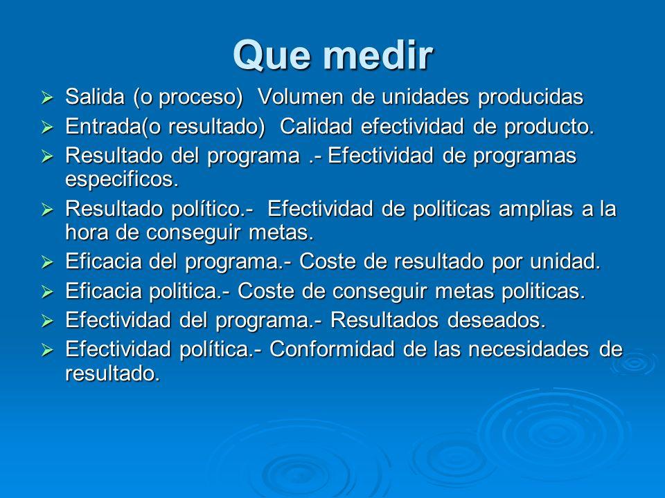 Que medir Salida (o proceso) Volumen de unidades producidas Salida (o proceso) Volumen de unidades producidas Entrada(o resultado) Calidad efectividad de producto.