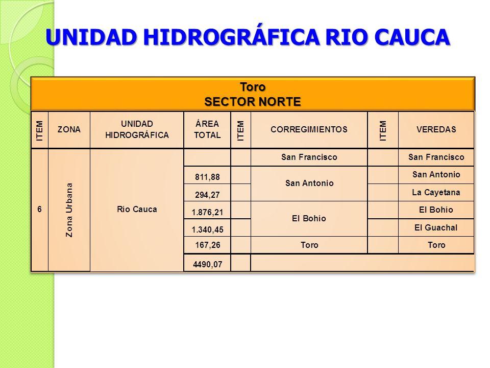 UNIDAD HIDROGRÁFICA RIO CAUCA Toro SECTOR NORTE