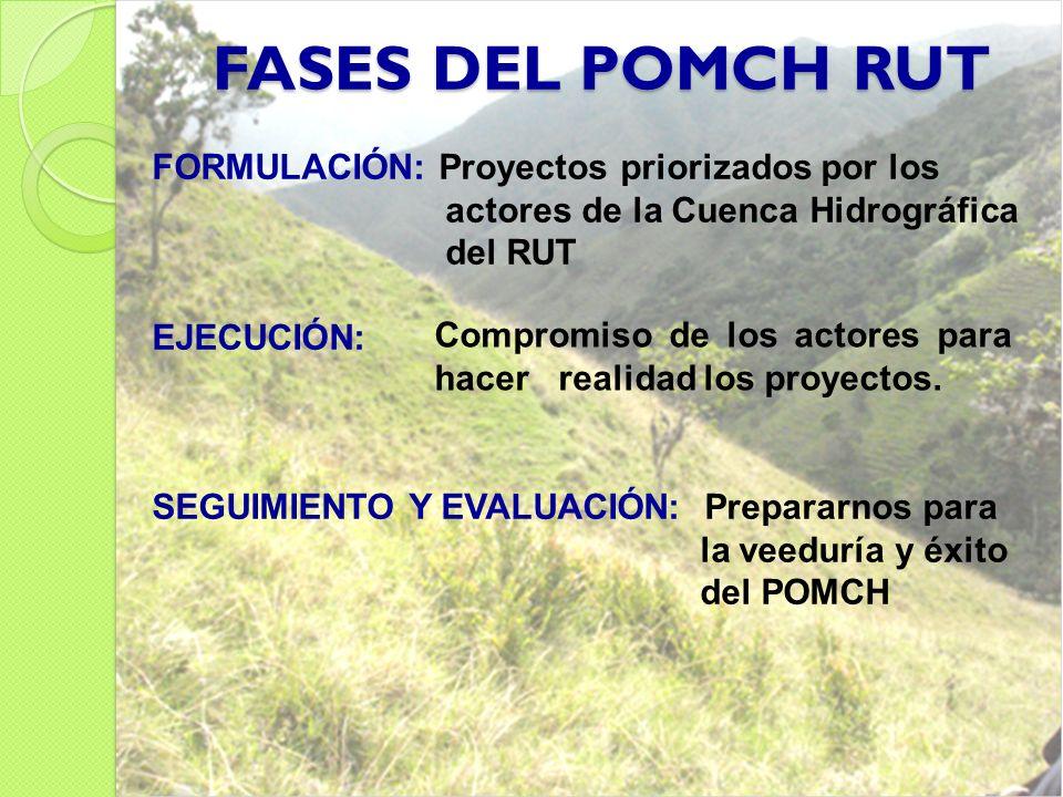 FASES DEL POMCH RUT FORMULACIÓN: Proyectos priorizados por los actores de la Cuenca Hidrográfica del RUT EJECUCIÓN: SEGUIMIENTO Y EVALUACIÓN: Preparar