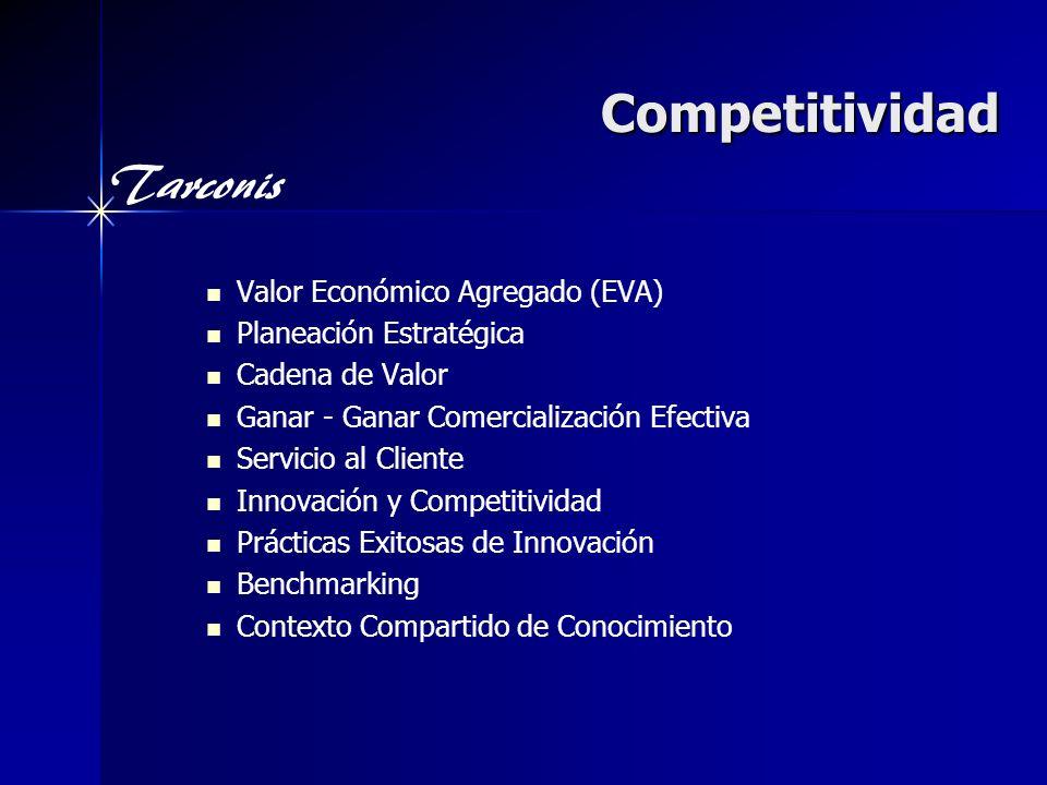 Tarconis Competitividad Valor Económico Agregado (EVA) Planeación Estratégica Cadena de Valor Ganar - Ganar Comercialización Efectiva Servicio al Cliente Innovación y Competitividad Prácticas Exitosas de Innovación Benchmarking Contexto Compartido de Conocimiento